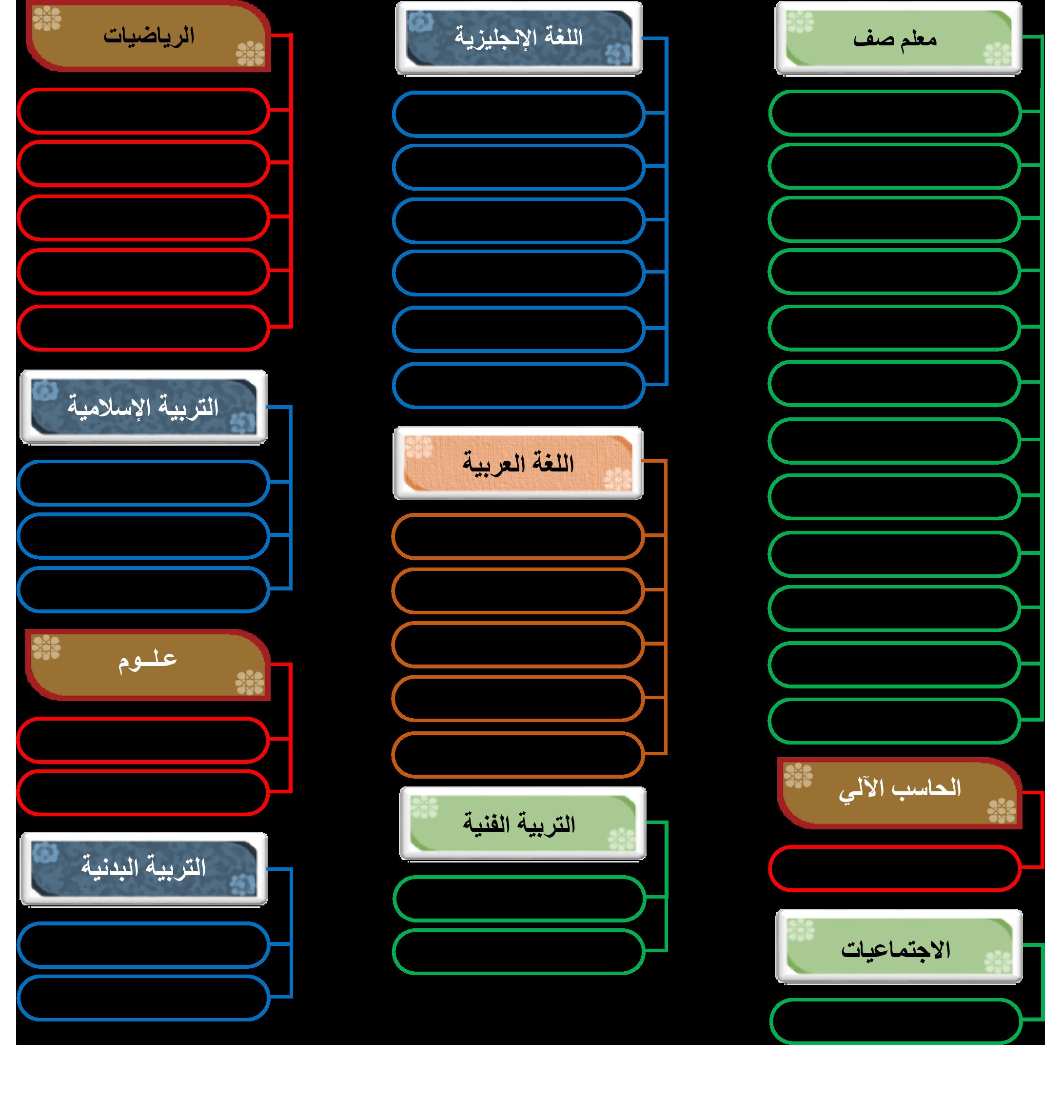 الهيئة التعليمية للقسم الابتدائي بنين
