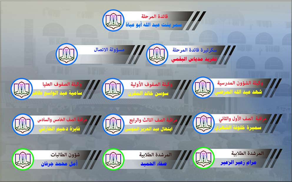الهيئة الإدارية بقسم الابتدائي