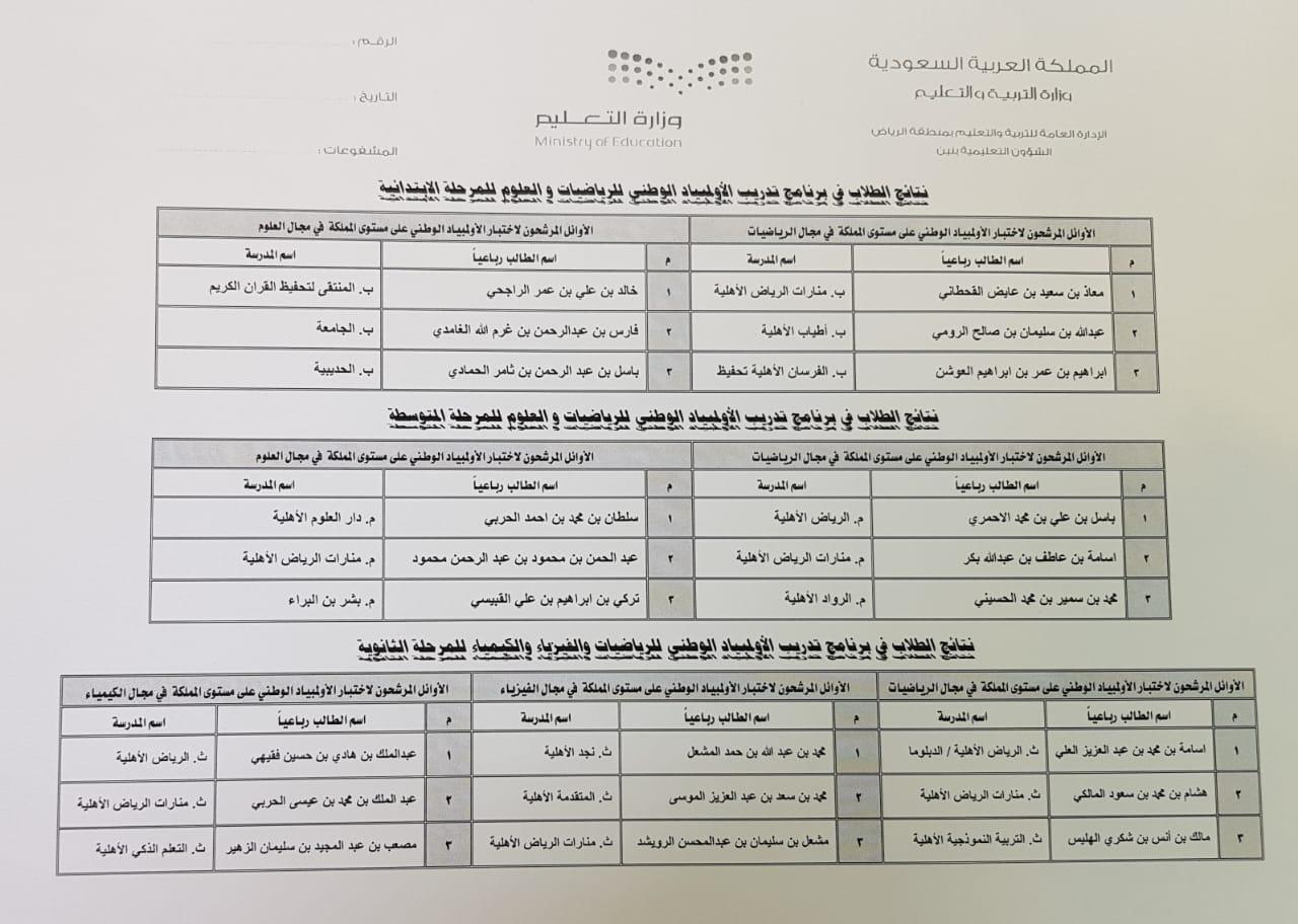تأهل الطالب محمد الحسيني للمرحلة قبل الأخيرة في أولمبياد