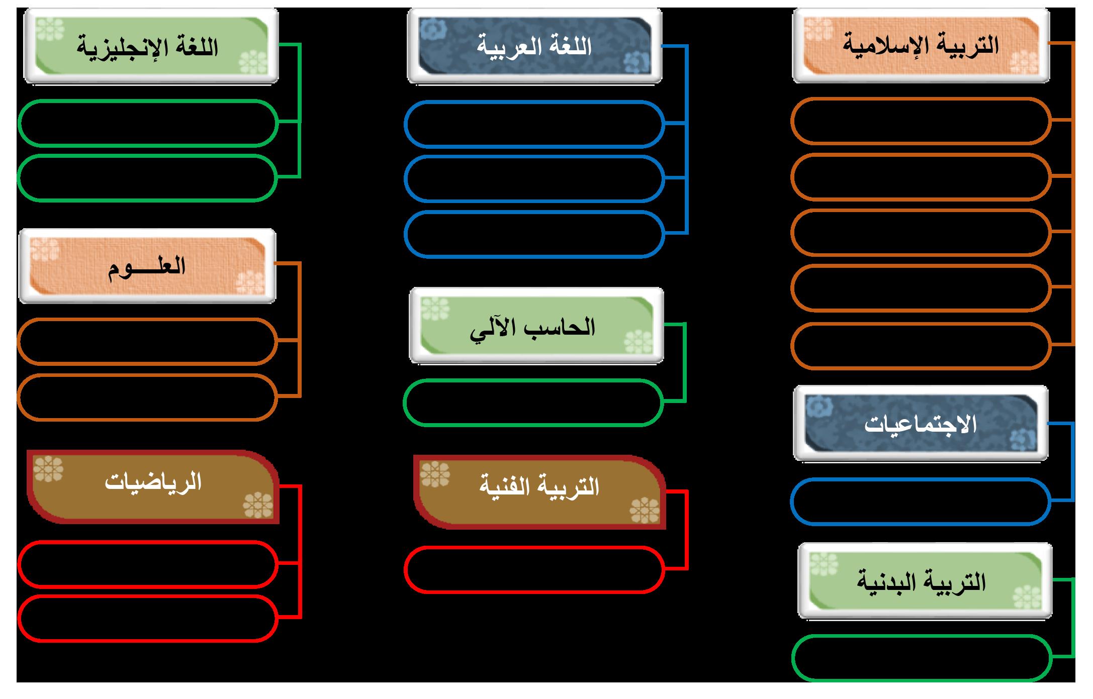 الهيئة التعليمية للقسم المتوسط بنين