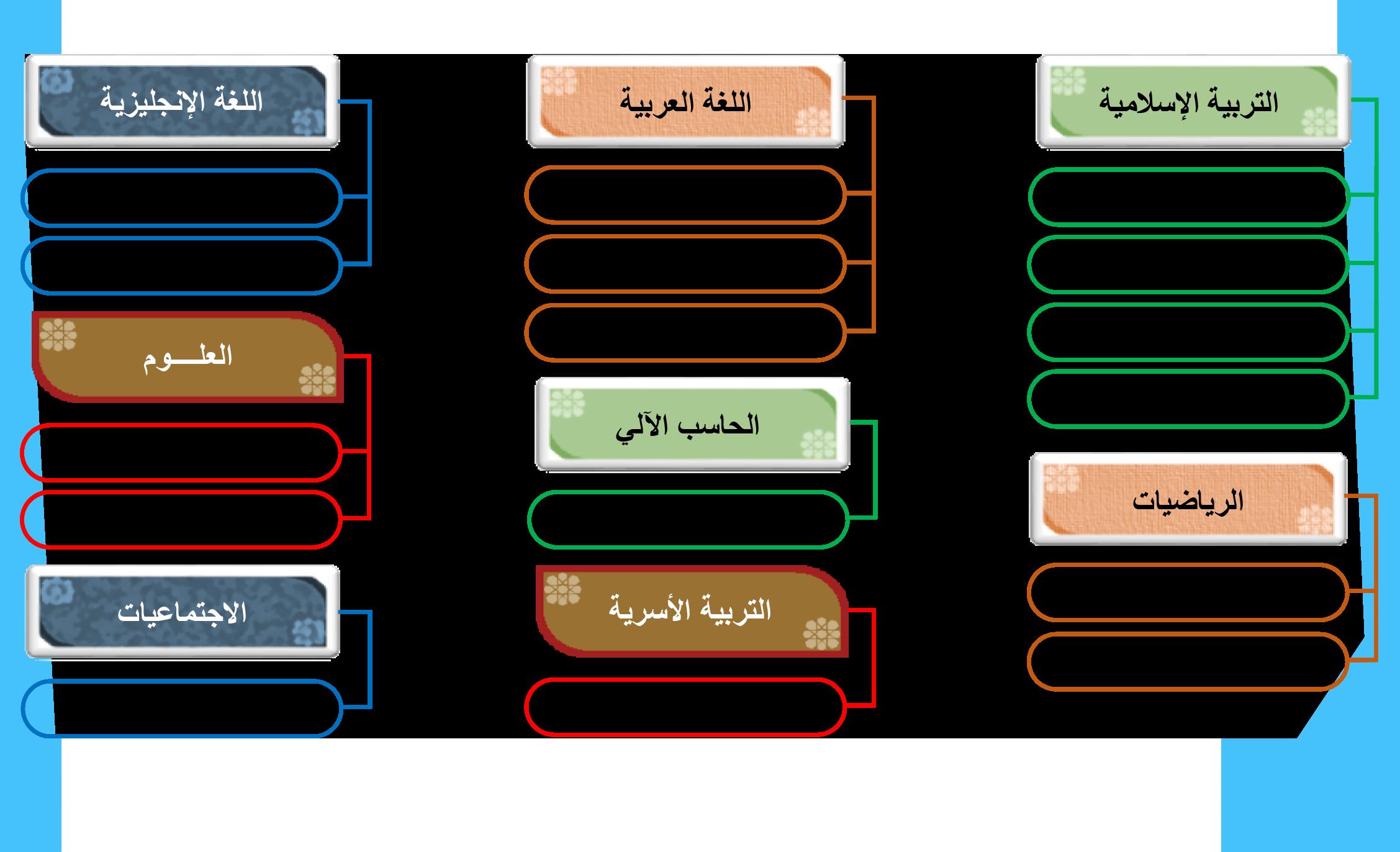 الهيئة التعليمية للقسم المتوسط